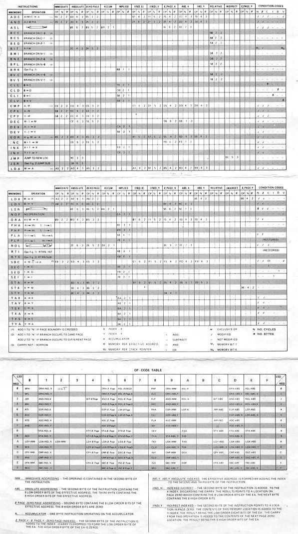 6502 Reference Card